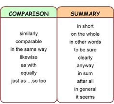 Compare-Contrast Sample Essay PPT - New - Google Slides